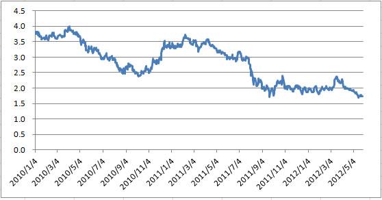 市场经济体货币贬值的原因与影响 1