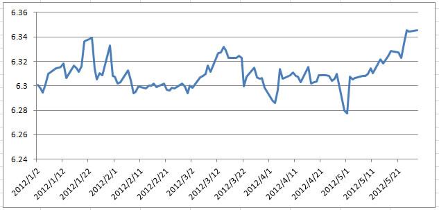 市场经济体货币贬值的原因与影响 完