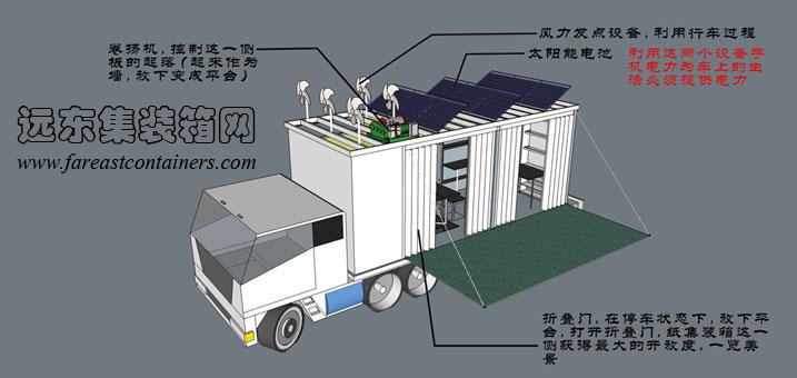二手集装箱活动房屋设计创意 开放的集装箱 1
