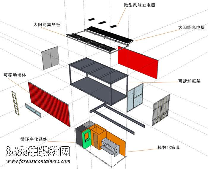 建构区搭房子步骤图