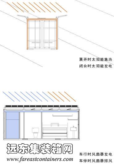 整体立体结构图,包括微型风能发电机