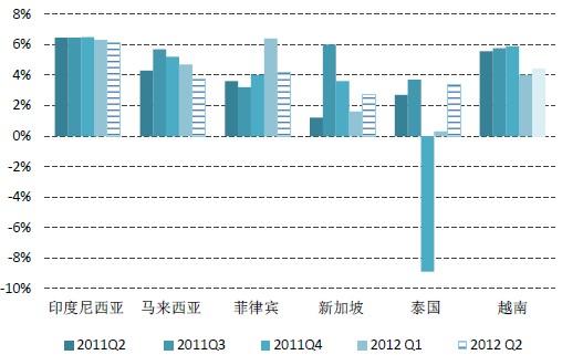 gdp二季度同比_欧元区二季度GDP超预期 同比增长13.7 创纪录新高