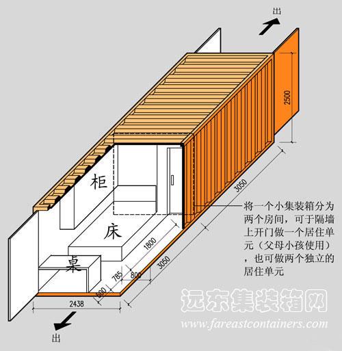 集装箱尺寸都依照国际统一标准