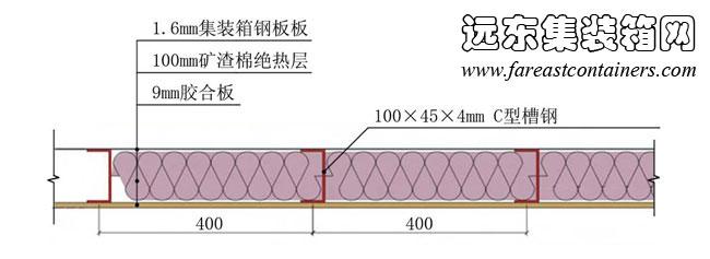 当代集装箱建筑模块化设计策略研究 18