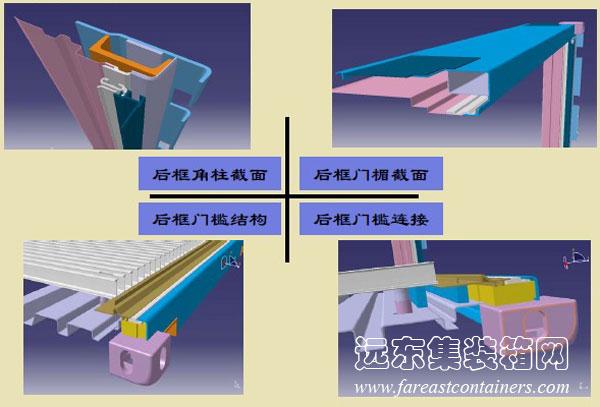 冷藏集裝箱的主要部件結構圖解
