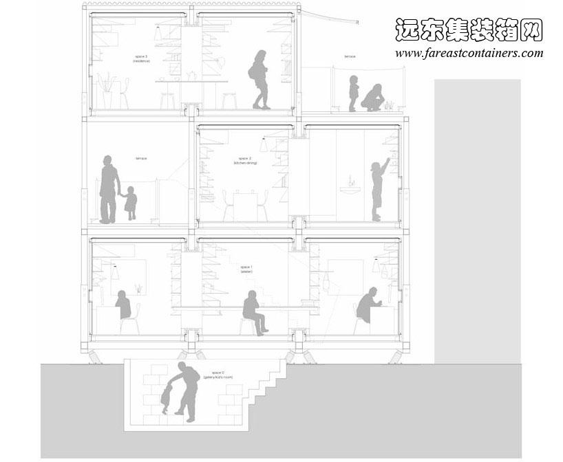 集装箱建筑的立面图