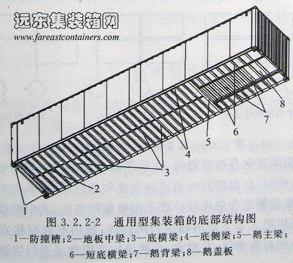 通用型集装箱的底部结构图