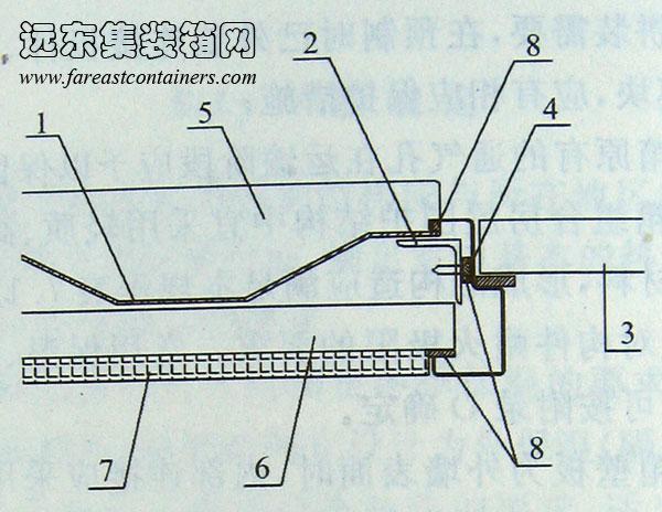集装箱模块化组合房屋技术规程(6)