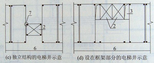 独立结构和设在框架部分的电梯井示意,集装箱组合房屋