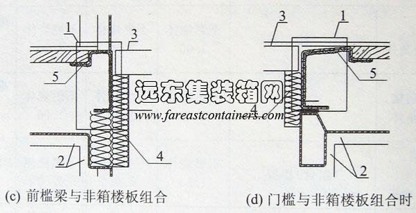 2013年8月11日 6.6.2 楼梯构件宜利用箱体结构承载,减少竖向附加支承构件。 6.6.3 集装箱组合房屋的电梯可采用箱单元内预制电梯井、独立预制电梯井或构件组装电梯井(图 6.6.3)。   图 6.6.3 电梯井布置示意 1-预制电梯井;2一电梯井;3-管井;4-设备间;5-前室;6-走廊;7-弹性连接 6.