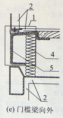 门槛梁向外防火构造示意,集装箱组合房屋