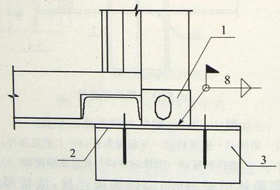夯机怎么接线图