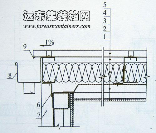 金属板平屋顶-排水向箱侧构造示例